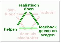 gezonde-driehoek